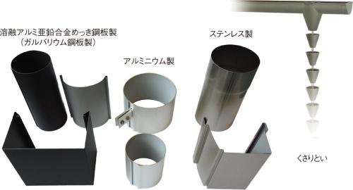 〔写真1〕鋼板製やアルミ製、ステンレス製などで構成