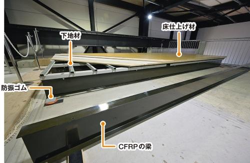CFRPを用いた乾式防振浮床の構成。梁は長さ6m、高さ250mm、重量約17kgだ(写真:日経アーキテクチュア)