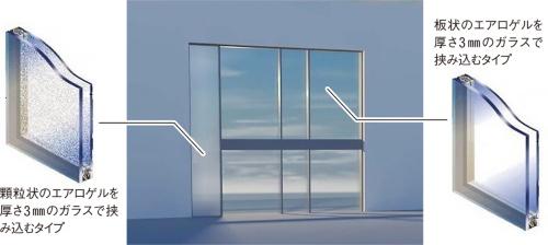 〔図2〕世界初の「透明断熱材搭載窓」を開発