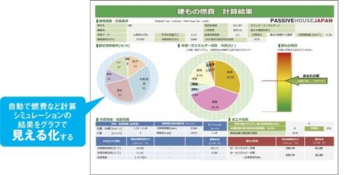 (3)建物の燃費(年間冷暖房負荷)や光熱費シミュレーションを表示してくれる。比較的廉価な12万円ほど(CADオプションは別途)で購入できる