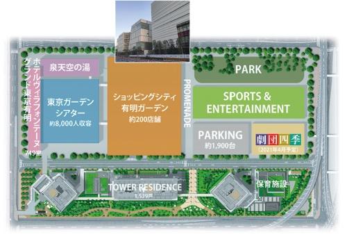 〔図1〕3棟のタワマンの他に、商業施設やシアター、ホテルなどを一体開発