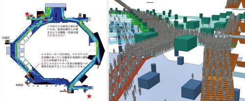 人流シミュレーションの一例。避難安全性の確認にも活用している。コンコース幅は米国などのボールパークを参考に広めに設定した。飛球経路も含めたシミュレーションと結果分析は、アラップが担当した(資料:2点ともアラップ)