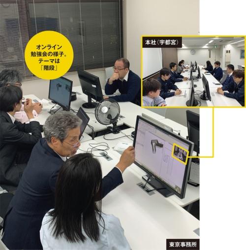 〔写真1〕テレビ会議でBIM勉強会