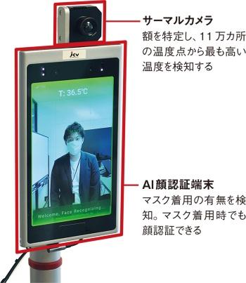 AI顔認証端末の上にサーマルカメラを組み込んでいる(写真:日経アーキテクチュア)