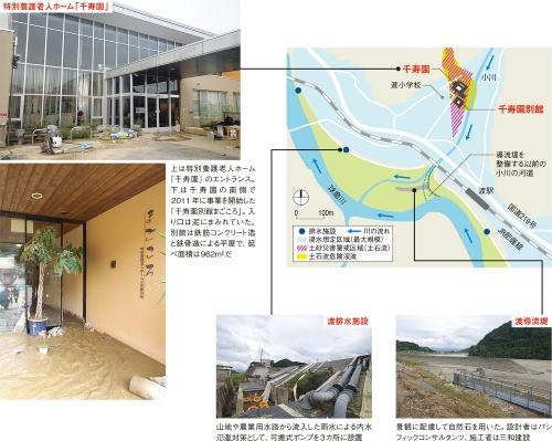 〔図1〕千寿園は洪水浸水想定区域と土砂災害警戒区域に立地