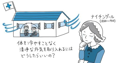 (イラスト:ナカニシミエ)