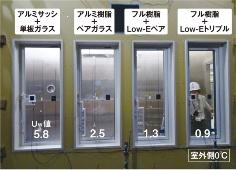 〔図3〕高断熱型のガラスとフレームを組み合わせる