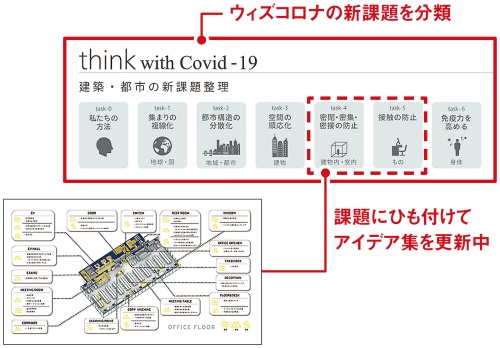 (資料:日本設計)