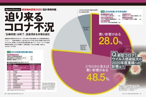 (資料:日経アーキテクチュア、写真:米国立アレルギー感染症研究所)