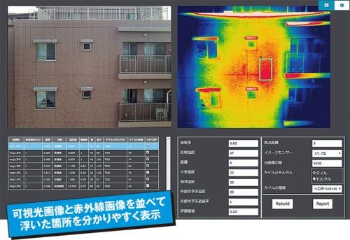 〔図1〕小径コアと赤外線カメラの分析を照合