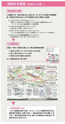 (資料:AS提供資料を基に日経アーキテクチュアが作成)