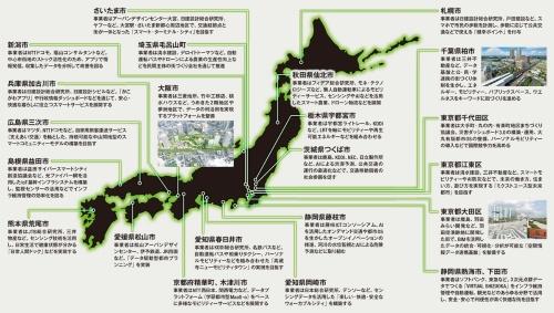 〔図1〕国交省のモデル事業だけでもこんなにあるスマートシティー構想