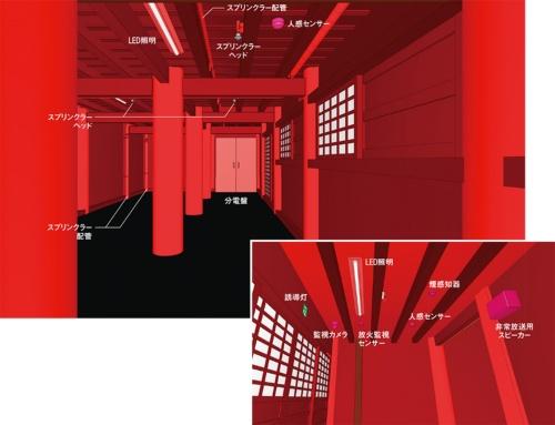 〔図1〕シミュレーションで設置箇所を検討