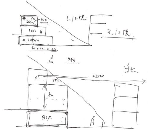 〔図1〕北向きの斜面地を解く