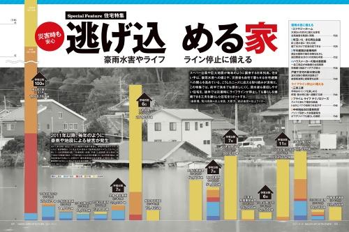 2011年以降、毎年のように豪雨や地震による被害が発生