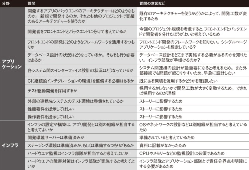 表 電算システムの棚橋啓介氏のメモ