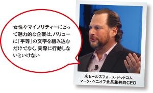 図 米国大手IT企業CEOの発言