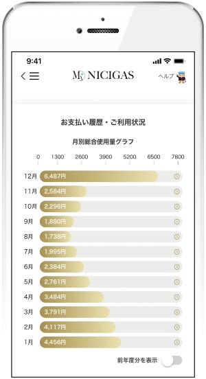 ガス利用者向けスマートフォンアプリの画面例