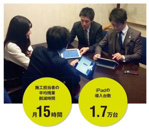 図 積水ハウスが進めるiPadの業務利用とその効果
