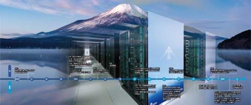 図 「京」と「富岳」に関する主な動き