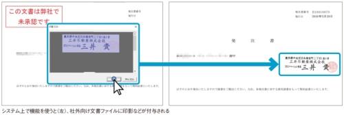図 三井不動産の電子印影機能の画面例