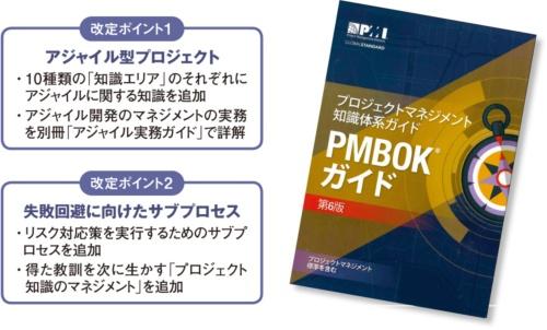 図『 プロジェクトマネジメント知識体系ガイド(PMBOKガイド)第6版』と改定ポイント