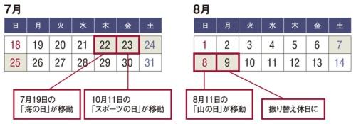 図 2021年7~8月の祝日
