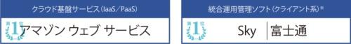 ※「統合運用管理ソフト(クライアント系)」部門はSkyと富士通の同率1位