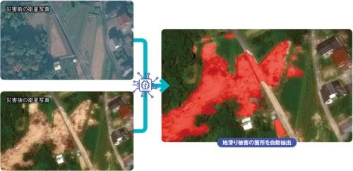 図 NTT東日本が導入した被災状況把握システムのイメージ