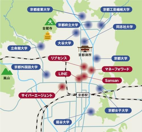 図 京都市内に支社を持つIT企業と大学の例
