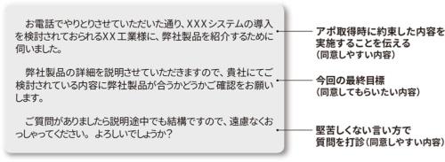 図 「訪問趣旨の説明と確認」の会話例