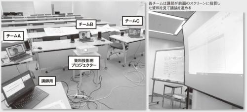 図 SOMPOシステムズにおけるWeb会議システムを使った「遠隔」塾