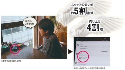 図 居酒屋「天空の月 渋谷店」で飲み物を注文する様子