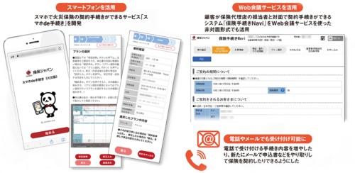 図 2020年以降損害保険ジャパンが取り組んできたペーパーレス化施策の例