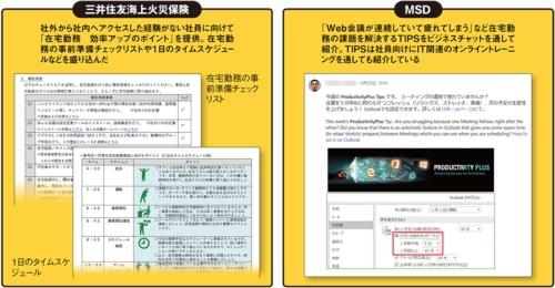図 テレワークを導入した企業が進めた情報提供策の例