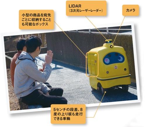 図 慶応義塾大学敷地内でのコンビニ商品の無人配送実証で使われたZMPの配送ロボット「DeliRo(デリロ)」