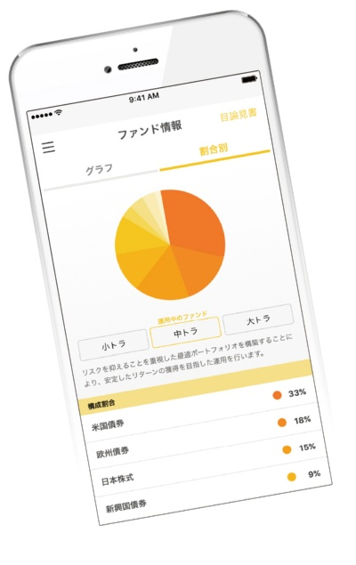 TORANOTECのおつり投資アプリ「トラノコ」(画像提供:TORANOTEC)