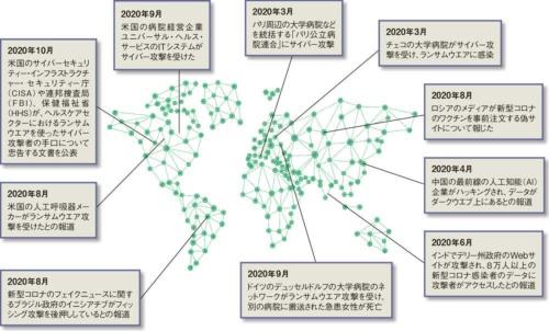 図 世界における医療機関へのサイバー攻撃