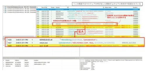 図 「MDS.HONDA.COM」を特定のIPアドレスで名前解決できるように偽装した環境での今回の検体の挙動