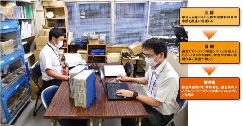 図 三島市が特別定額給付金の申請受付業務で掲げた目標と直面した課題、解決策