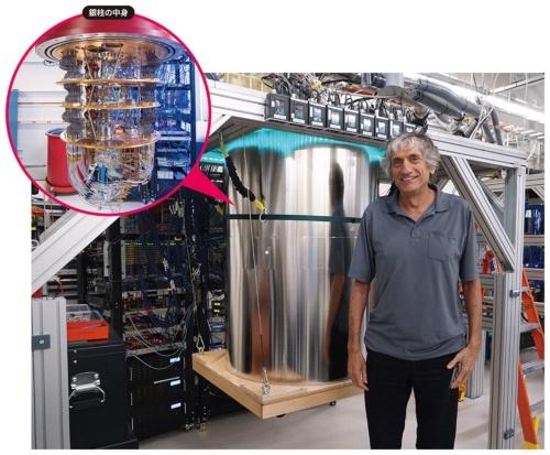 図 量子コンピューター「Sycamore」