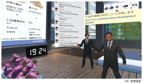 VRを使った遠隔会議の様子(画像出所:NTTデータ)