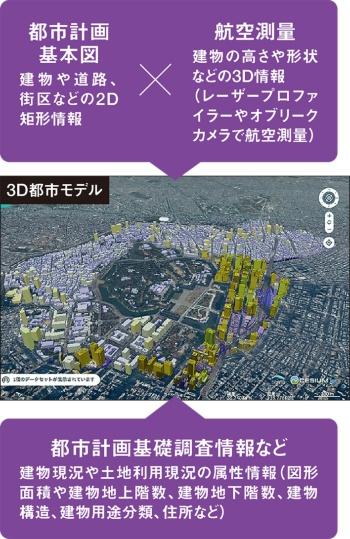 図4■ 建物の高さを加えて3Dモデルに