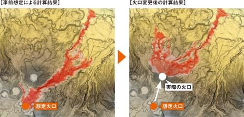 図1■ 噴火状況に合わせてハザードマップを作成する