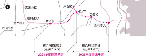 図1■ 2020年度の開通予定から大幅延期