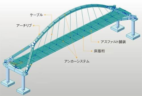 図1■ 13本のケーブルで鋼床版箱桁を吊る