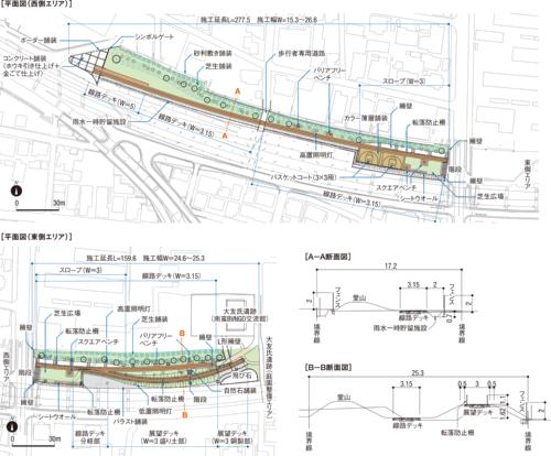 図1■ 線路敷ボードウォーク広場の一般図