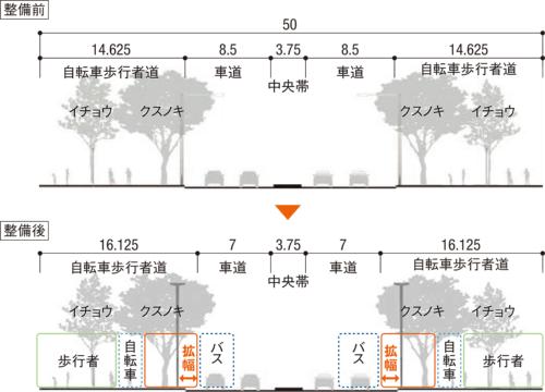 [A-A断面図]
