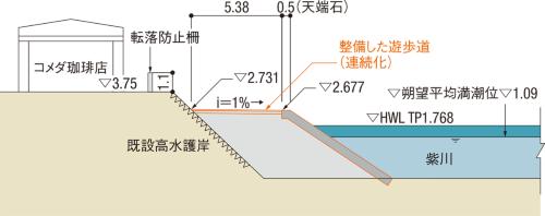 [A-A横断図]
