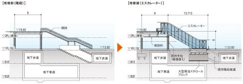 図3■ 階段部をエスカレーターに改修